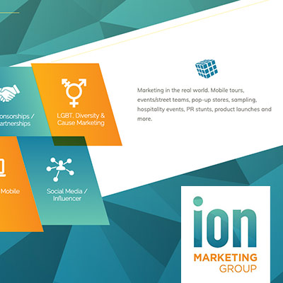 infographic describing ION Marketing Group's approach to business